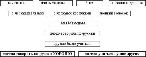 http://festival.1september.ru/articles/414599/img2.jpg