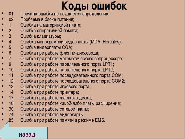 Коды ошибок 01Причина ошибки не поддается определению; 02Проблема в блоке п...