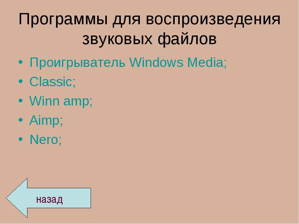 Программы для воспроизведения звуковых файлов Проигрыватель Windows Media; Cl...