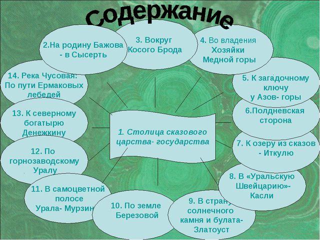 14. Река Чусовая: По пути Ермаковых лебедей 13. К северному богатырю Денежкин...