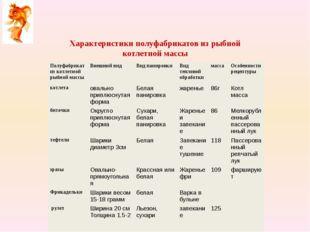 Характеристики полуфабрикатов из рыбной котлетной массы Полуфабрикат из котле