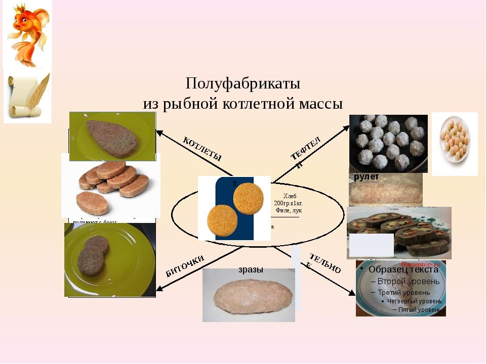 Полуфабрикаты из рыбной котлетной массы рулет з зразы - Жарка осн. способом,...