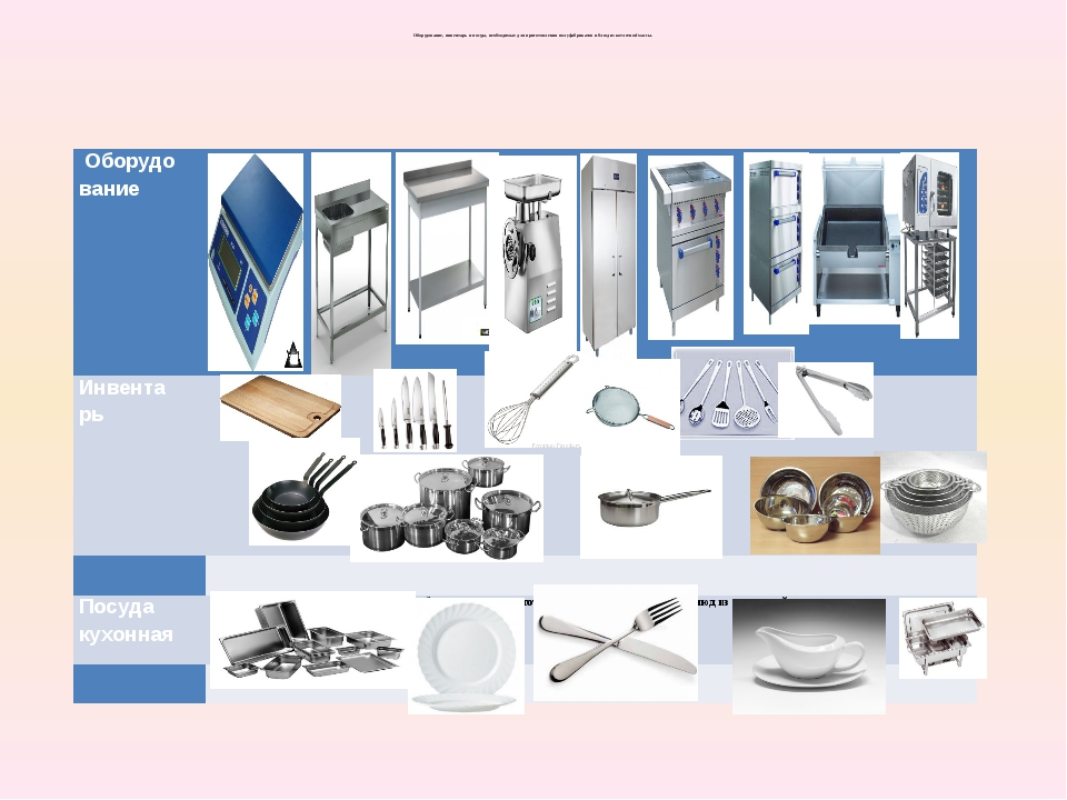Оборудование, инвентарь и посуда, необходимые для приготовления полуфабрикато...