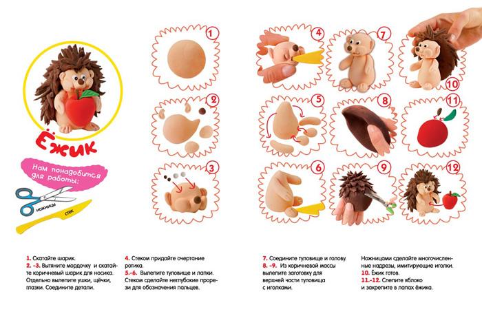 Программа по лепке из пластилина для дошкольников - Новые файлы