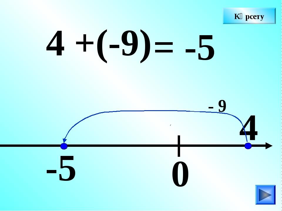 0 4 +(-9) 4 - 9 Көрсету -5 = -5