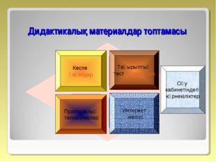 Дидактикалық материалдар топтамасы Кеспе қағаздар Тақырыптық тест жұмыстары О