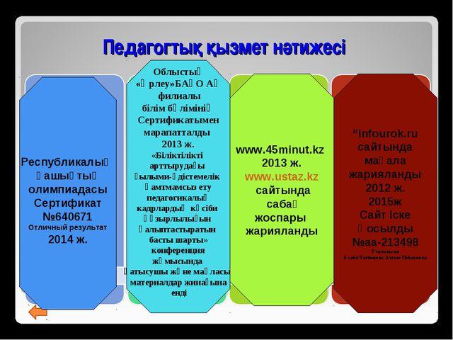 """Педагогтық қызмет нәтижесі """"infourok.ru сайтында мақала жарияланды 2012 ж. 20..."""