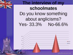 The interview of my schoolmates Do you know something about anglicisms? Yes-