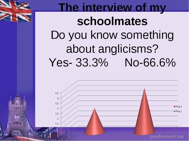 The interview of my schoolmates Do you know something about anglicisms? Yes-...