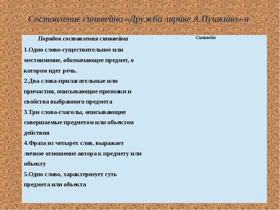 Составление синквейна «Дружба лирике А.Пушкина» в Порядок составлениясинквей...