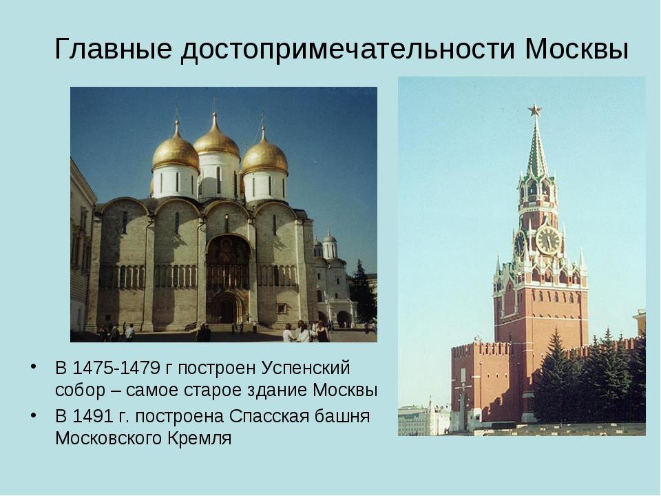 Главные достопримечательности Москвы В 1475-1479 г построен Успенский собор –...