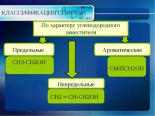 КЛАССИФИКАЦИЯ СПИРТОВ По характеру углеводородного заместителя Предельные Неп