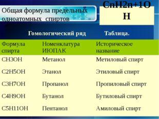 Общая формула предельных одноатомных спиртов Гомологический ряд Таблица. СnН2
