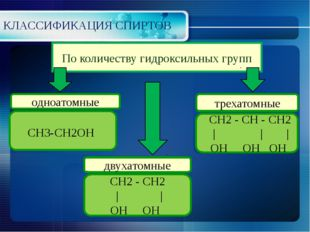 КЛАССИФИКАЦИЯ СПИРТОВ По количеству гидроксильных групп одноатомные СH3-CH2OH