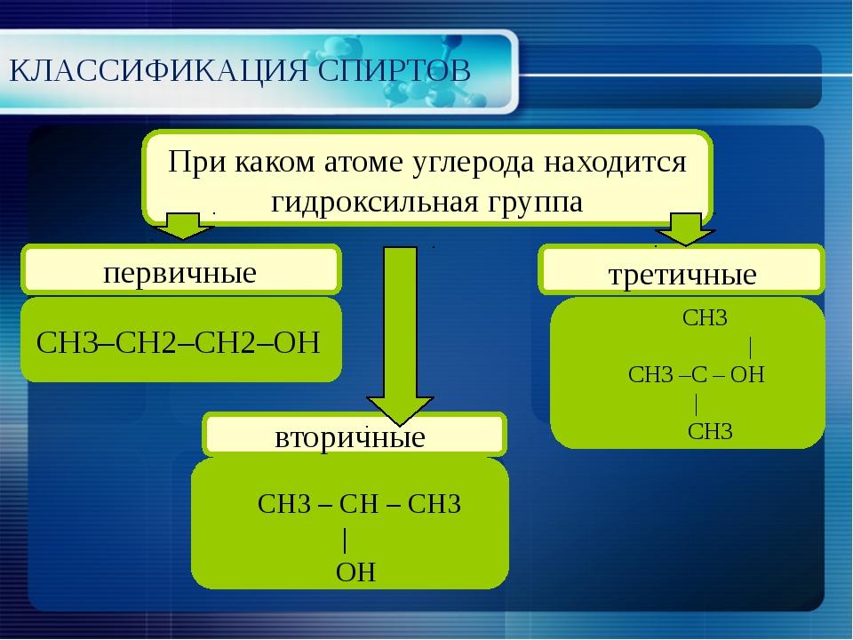 КЛАССИФИКАЦИЯ СПИРТОВ При каком атоме углерода находится гидроксильная группа...