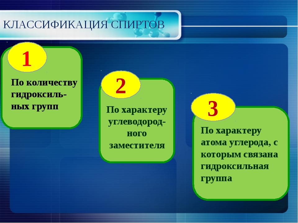 КЛАССИФИКАЦИЯ СПИРТОВ 1 По количеству гидроксиль-ных групп По характеру угле...