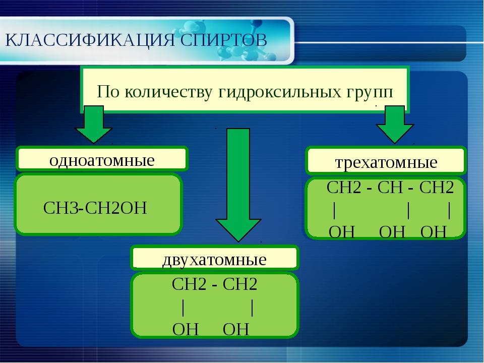 КЛАССИФИКАЦИЯ СПИРТОВ По количеству гидроксильных групп одноатомные СH3-CH2OH...