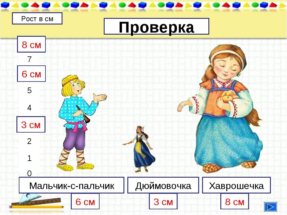 Мальчик-с-пальчик Дюймовочка Хаврошечка 8 7 6 5 4 3 2 1 0 Рост в см Проверка...