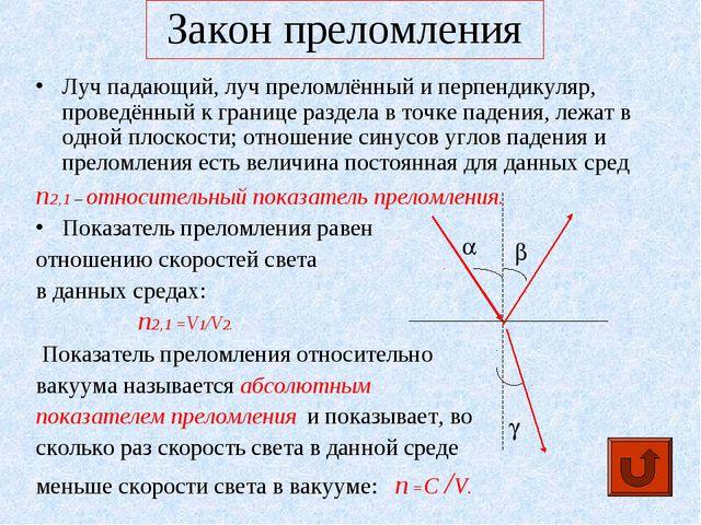 Закон преломления Луч падающий, луч преломлённый и перпендикуляр, проведённый...