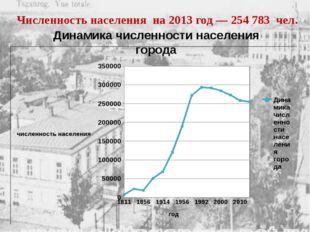 Динамика численности населения города Численность населения на 2013 год — 254