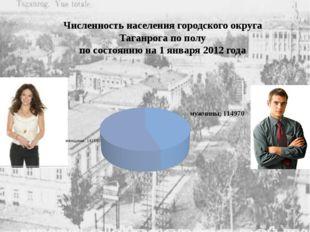 Численность населения городского округа Таганрога по полу по состоянию на 1