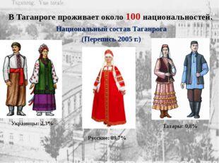В Таганроге проживает около 100 национальностей. Национальный состав Таганрог