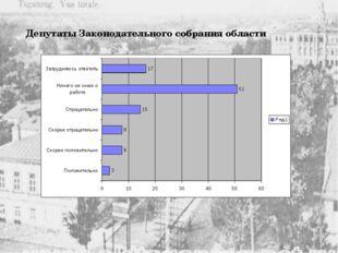 Депутаты Законодательного собрания области