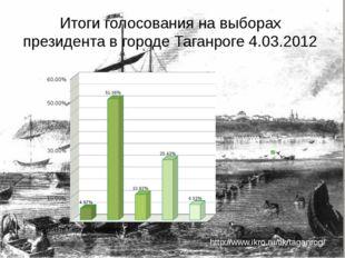 Итоги голосования на выборах президента в городе Таганроге 4.03.2012 http://w