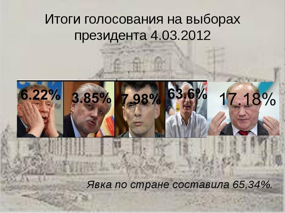 Итоги голосования на выборах президента 4.03.2012 Явка по стране составила 6...