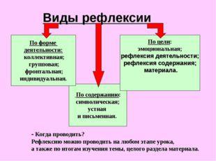 Виды рефлексии По содержанию: символическая; устная и письменная. По форме д