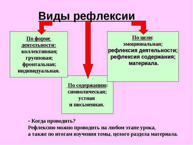 Виды рефлексии По содержанию: символическая; устная и письменная. По форме д...