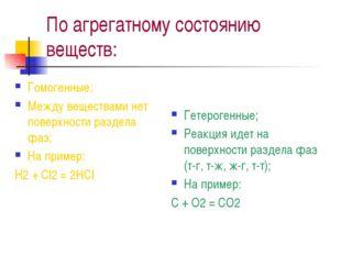 По агрегатному состоянию веществ: Гомогенные; Между веществами нет поверхност
