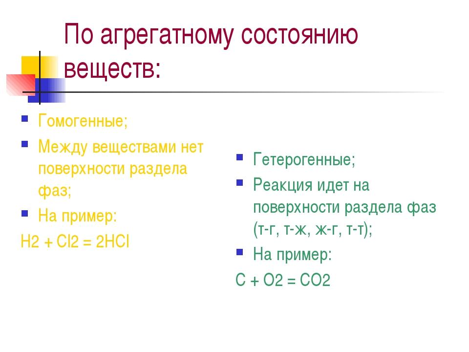По агрегатному состоянию веществ: Гомогенные; Между веществами нет поверхност...