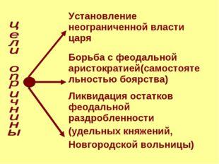Установление неограниченной власти царя Борьба с феодальной аристократией(сам