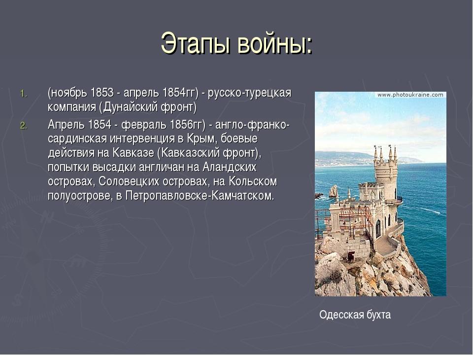 Этапы войны: (ноябрь 1853 - апрель 1854гг) - русско-турецкая компания (Дунайс...