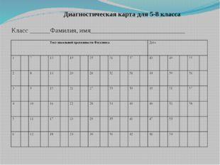 Диагностическая карта для 5-8 класса Класс ______Фамилия, имя_______________