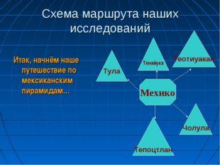 Схема маршрута наших исследований Итак, начнём наше путешествие по  мексикан
