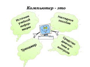 Компьютер - это Источник учебной инфор- мации Наглядное пособие Тренажер Сред