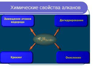 Химические свойства алканов