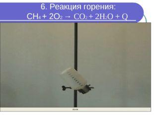 6. Реакция горения: CH4 + 2O2 → CO2 + 2H2O + Q