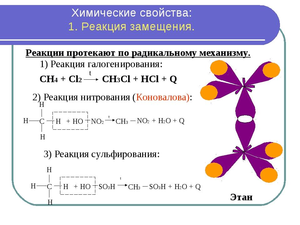 СН4 + Сl2 CH3Cl + HCl + Q t Реакции протекают по радикальному механизму. Этан...