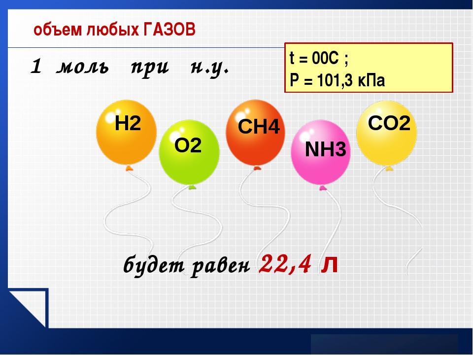 www.themegallery.com объем любых ГАЗОВ 1 моль при н.у. H2 CO2 O2 CH4 NH3 буде...