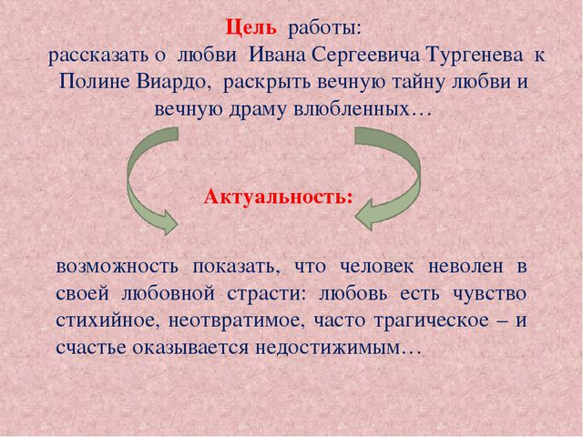 Цель работы: рассказать о любви Ивана Сергеевича Тургенева к Полине Виардо, р...