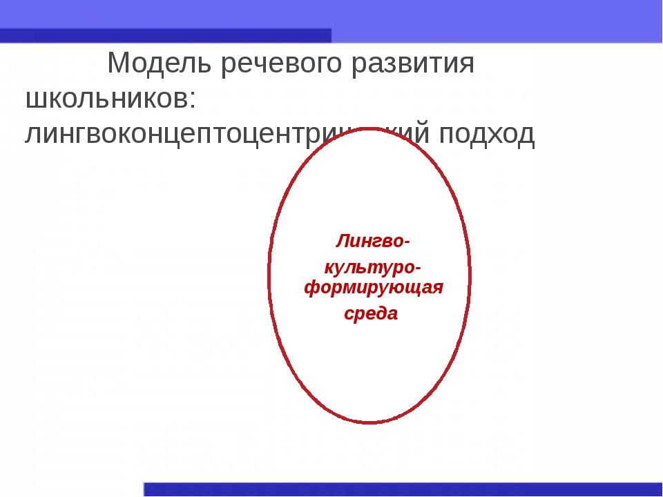 Модель речевого развития школьников: лингвоконцептоцентрический подход Лингв...