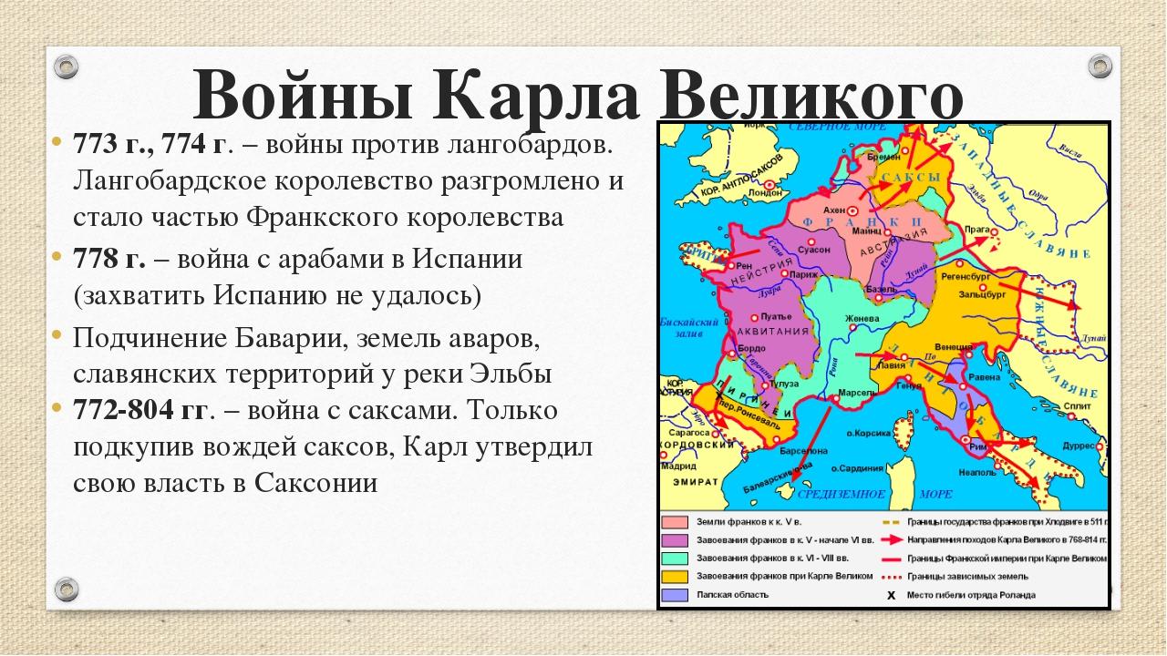 Войны Карла Великого 773 г., 774 г. – войны против лангобардов. Лангобардское...
