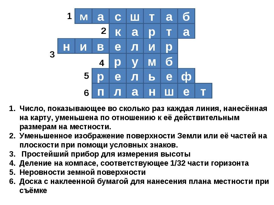 м у р н и р и л е в а т р а к т ш с а м а ф е ь л е р б б е т а н ш 1 Число,...