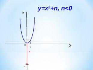0 Х У 1 1 n у=х2+n, n