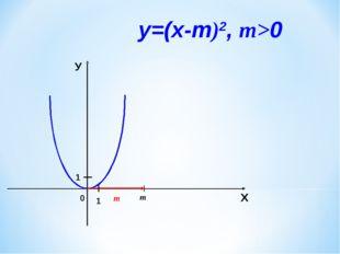 0 m Х У 1 1 у=(х-m)2, m>0