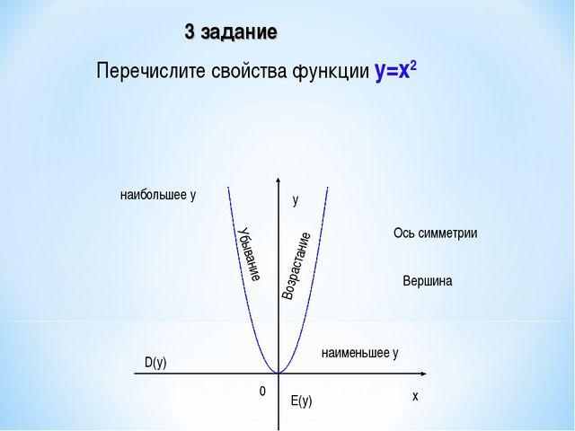 3 задание Перечислите свойства функции y=x2 0 у х D(y) E(y) Возрастание Убыва...