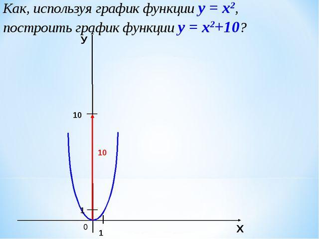 Как, используя график функции у = х2, построить график функции у = х2+10? 0 1...